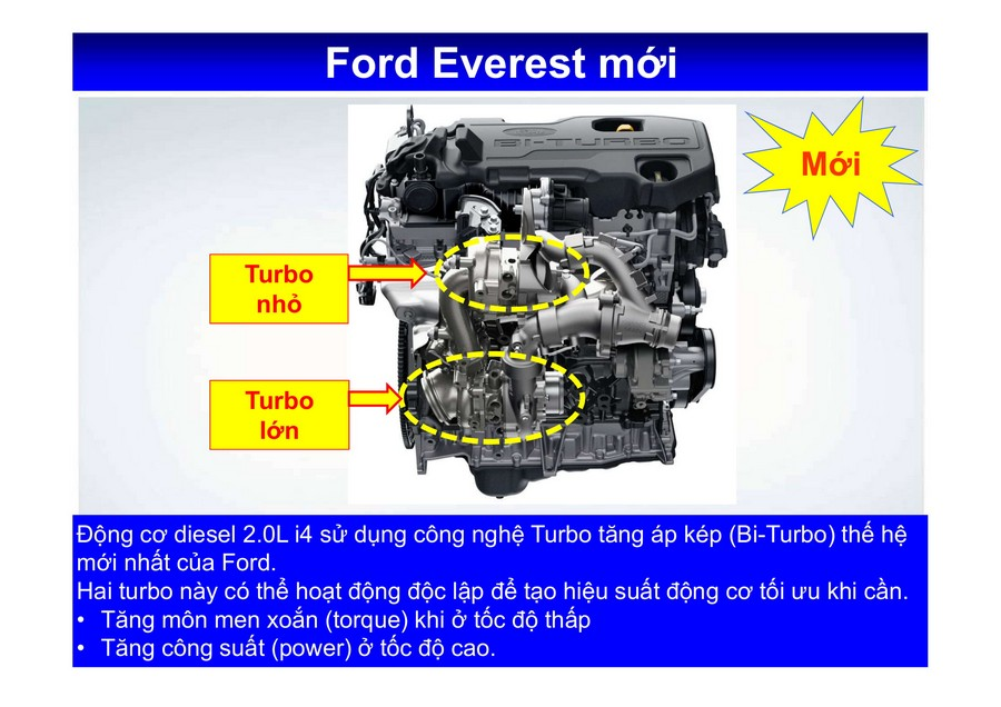 dong-co-ford-everest-11.jpg