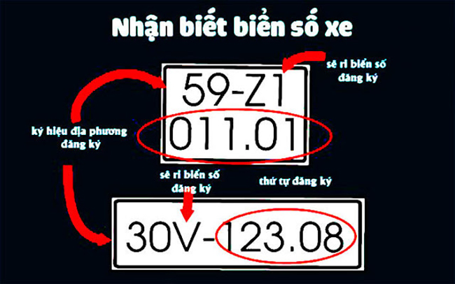 danh-sach-bien-so-xe-cac-tinh-thanh-tai-viet-nam-chi-tiet-nhat_16